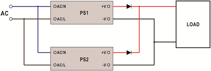 Redundancy System of Diode in Series