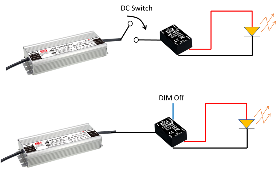 Using DC Switch of dim off function on DC/DC converter