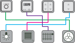 KNX: A Reliable System in Modern Buildings