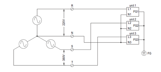 Three-phase four-wire of star connection @ 220/380VAC